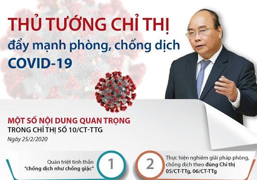 Chủ tịch UBND tỉnh Kon Tum ban hành Công điện số 05 thực hiện các biện pháp cấp bách phòng, chống dịch Covid-19